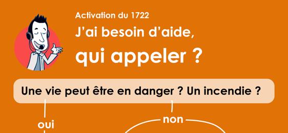 Activation du 1722 - J'ai besoin d'aide qui appeler ?